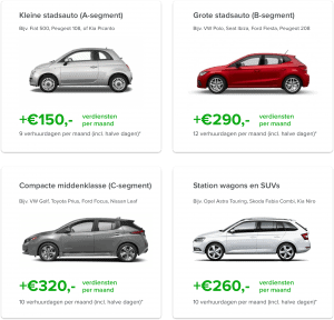 Average car earnings